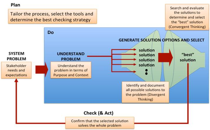 se_snelting.pdf | Systems Engineering | Software