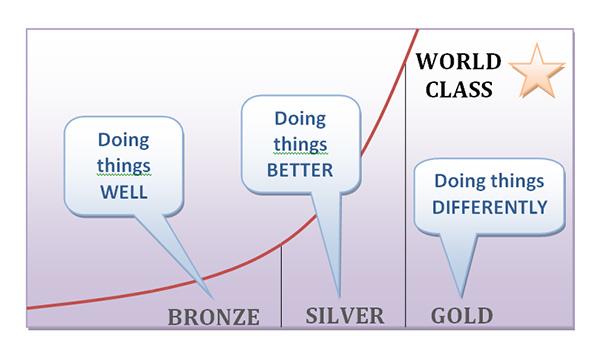 problem solving methods problem solving job